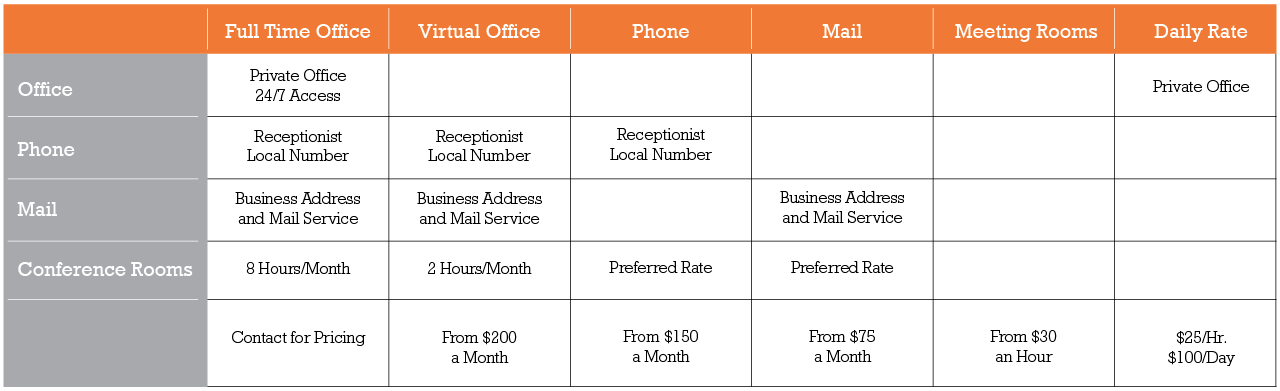 Office Rental pricing
